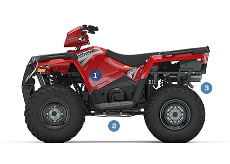 2020 Polaris Sportsman 570 ATV | Polaris