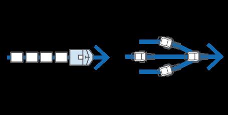 Operational Traffic Image