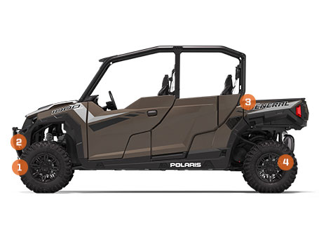 2020 Polaris GENERAL 4 1000 EPS Rec SxS | Polaris