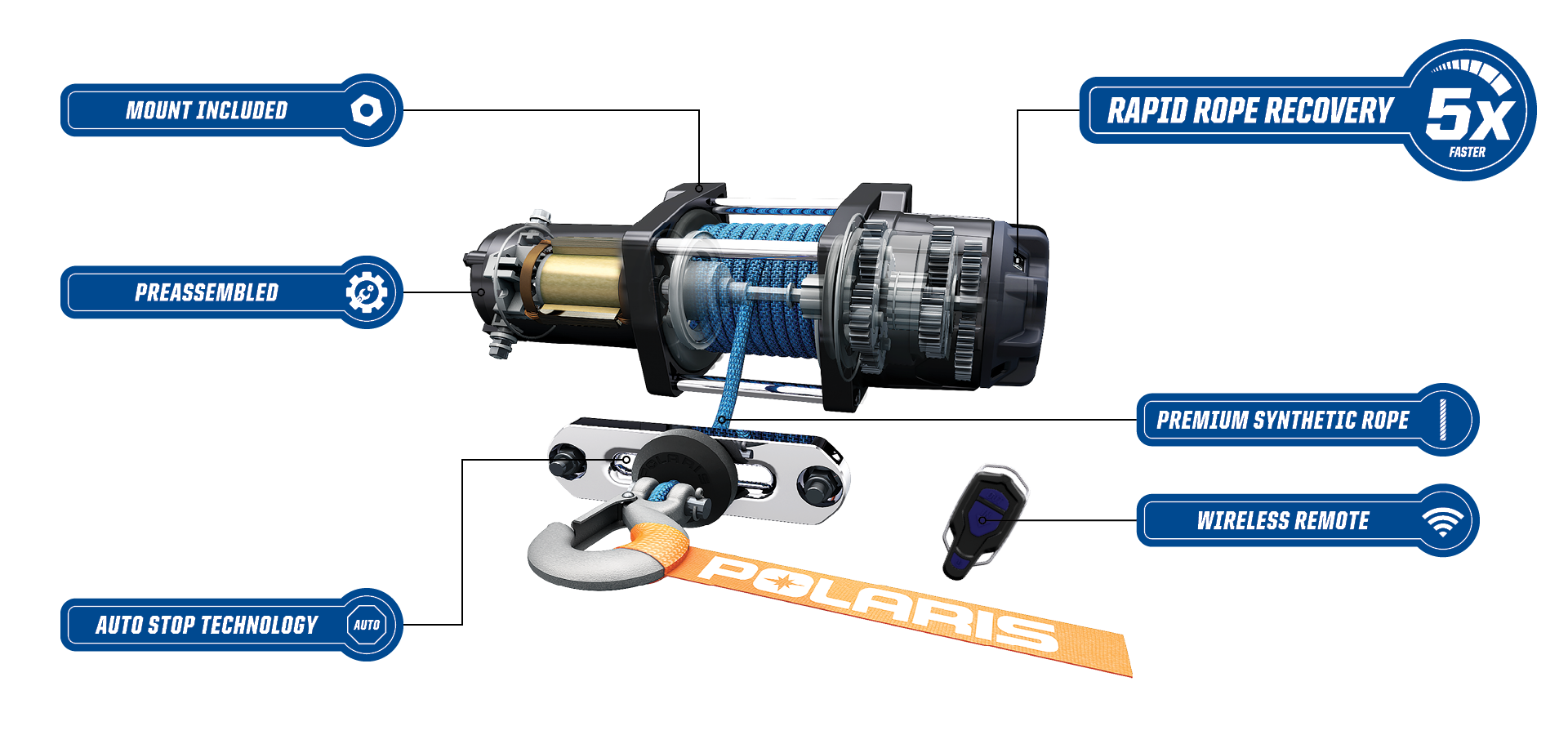 Polaris Winches - Built for Off-Road Powersports | Polaris on